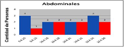 20110524032332-abdominales5.png